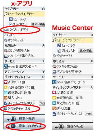 x-アプリとMusic Centerの違い