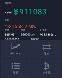 ビットバンク(bitbank)ビットコインチャート見方