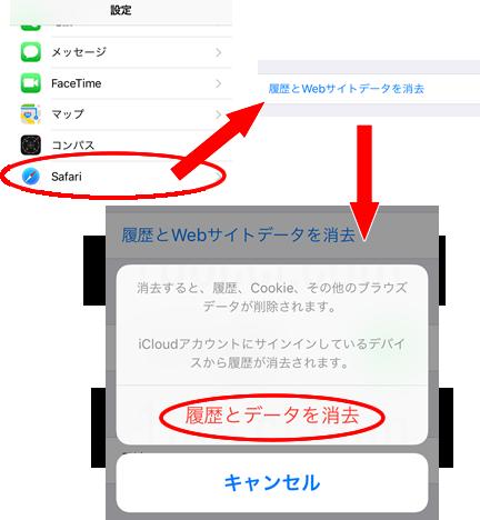 iPhone(Safari)履歴とWebデータを消去方法