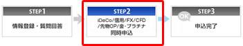 SBI証券STEP2