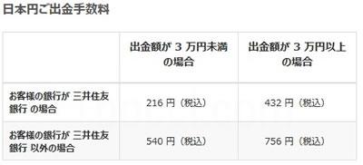 ビットフライヤー(bitFlyer)三井住友銀行出金手数料