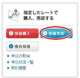ソニー銀行(MONEYKit)指値売却の方法