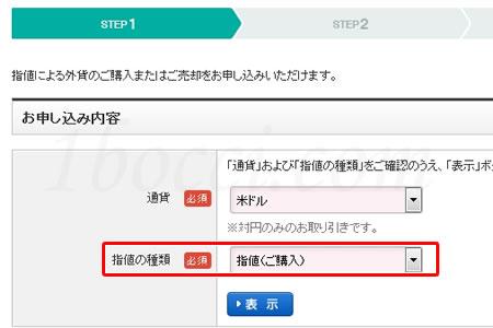 ソニー銀行(MONEYKit)指値購入方法