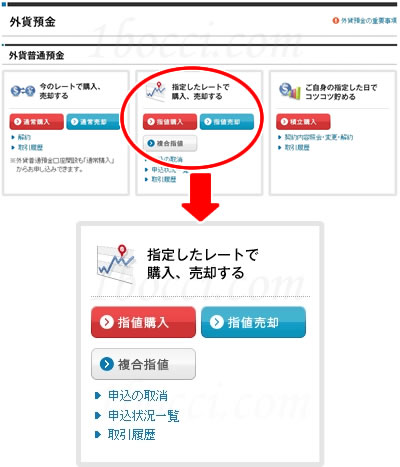 ソニー銀行(MONEYKit)指値注文