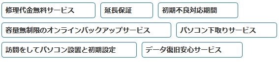 ドスパラ(DOSPARA)通販の買い方-サービスの選択